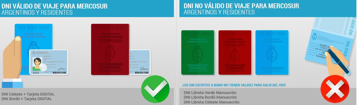 Documentación necesaria para viajar por Argentina