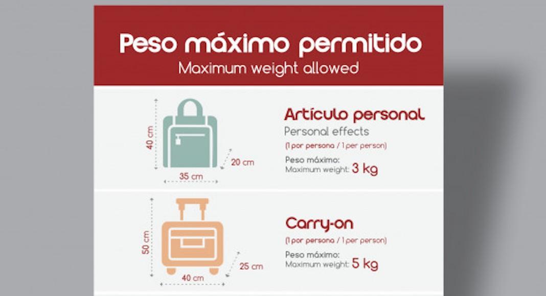 Medidas de equipaje de Andes