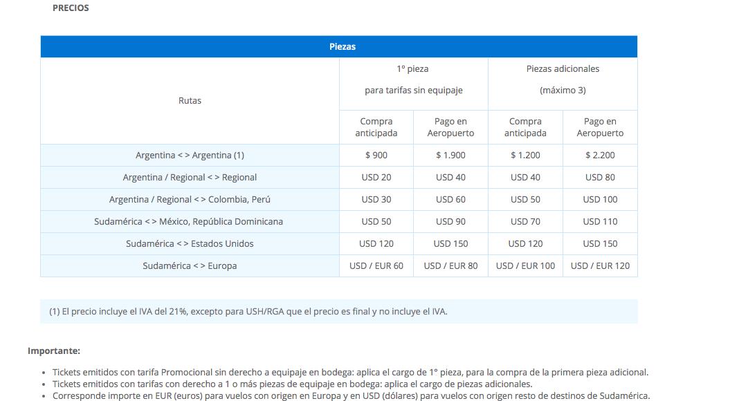 costos de equipaje de aerolíneas argentinas
